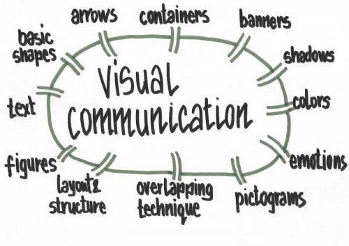 visual-comm-2