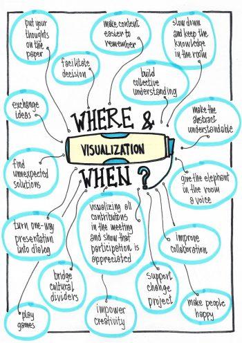 where-when-visualization